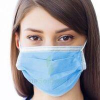 Masques De Protection Haute Qualité - Bleu B/50 à LA ROCHE SUR YON